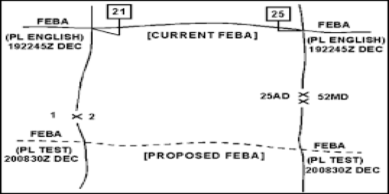 Are You in Touch with Your FEBA?