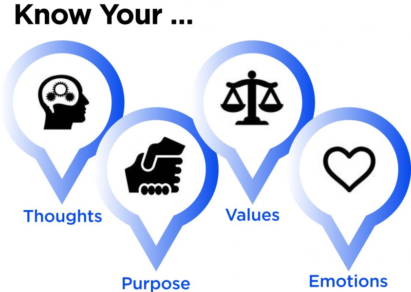 Building a Positive Coaching Mindset