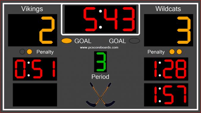 Scoreboard2