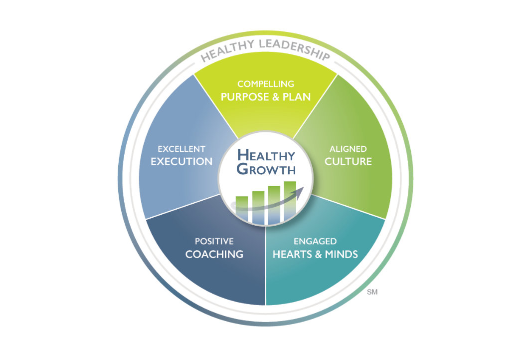 Healthy Growth - Thought Icon